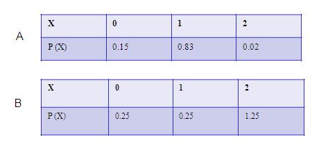 busn311 unit 1 Sede operativa: via industriale 1/3 25060 cellatica (bs), italy sede logistica: via xxv aprile, 46, 42044 gualtieri (re), italy.